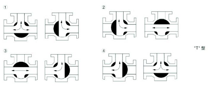 电动三通内螺纹球阀 结构图