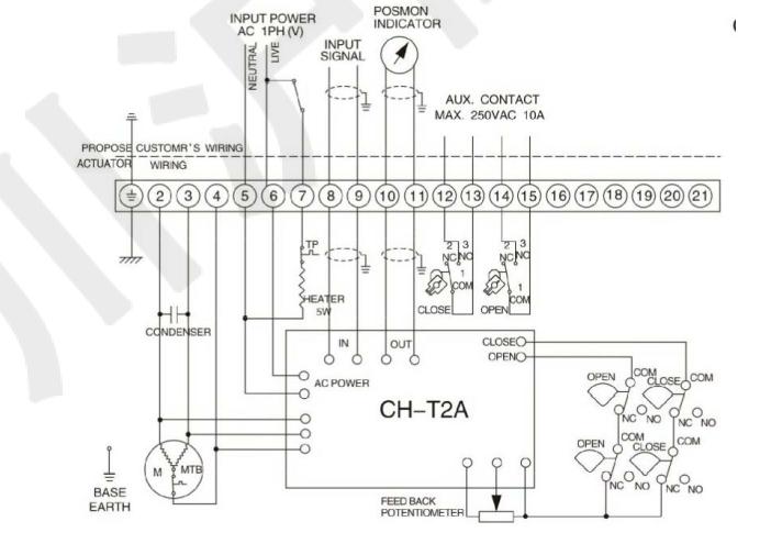 模拟量无源触点信号输出接线图
