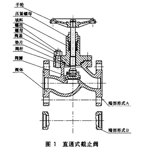 氨用截止阀和升降式止回阀标准规范gb/t 26478-2011图片
