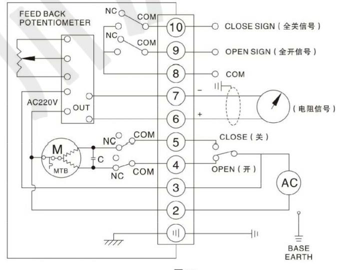 电动蝶阀开关量输入4-20ma及开关信号输出接线图